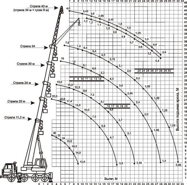 40 тонн КС-65719-1К Клинцы