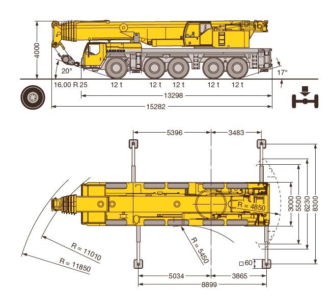 200 тонн Liebherr LTM 1200